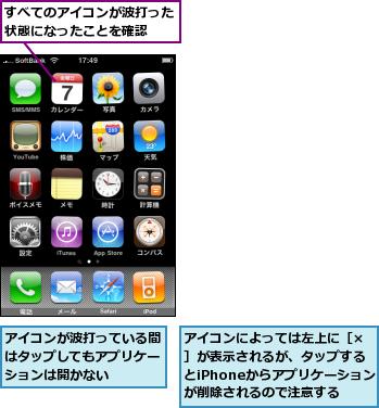 すべてのアイコンが波打った状態になったことを確認  ,アイコンが波打っている間はタップしてもアプリケーションは開かない,アイコンによっては左上に[×]が表示されるが、タップするとiPhoneからアプリケーションが削除されるので注意する