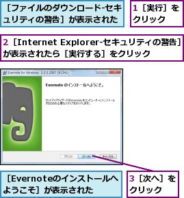 evernote pdf 保存 windows