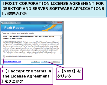 1[I accept the terms in the License Agreement]をチェック,2[Next]をクリック,[FOXIT CORPORATION LICENSE AGREEMENT FOR DESKTOP AND SERVER SOFTWARE APPLICATIONS]が表示された