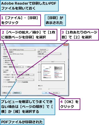 pdf 縮小印刷 できない