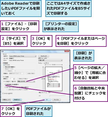 mac pdf アクロバット 印刷設定