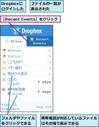 dropbox 文字 化け
