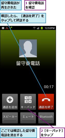 【 年保存版】auのiPhoneで留守番電話の設定 …