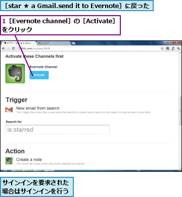 1[Evernote channel]の[Activate]をクリック        ,サインインを要求された場合はサインインを行う,[star ★ a Gmail.send it to Evernote]に戻った