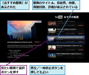 Apple TVでYouTubeの動画を見るには | Apple TV | できるネット
