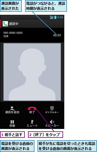 docomo Optimus Gで電話をかけるには | LG(G2、Optimus) | できるネット