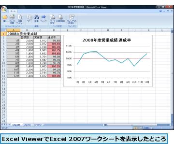 Excel ViewerでExcel 2007ワークシートを表示したところ