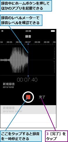 3[完了]をタップ   ,ここをタップすると録音を一時停止できる  ,録音のレベルメーターで録音レベルを確認できる,録音中にホームボタンを押してほかのアプリを起動できる
