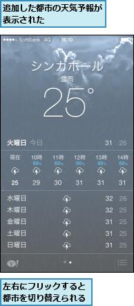 左右にフリックすると都市を切り替えられる,追加した都市の天気予報が表示された