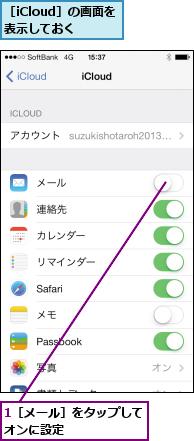 1[メール]をタップしてオンに設定      ,[iCloud]の画面を表示しておく