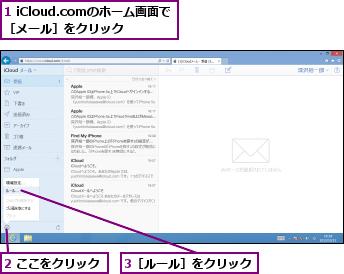 1 iCloud.comのホーム画面で[メール]をクリック,2 ここをクリック,3[ルール]をクリック
