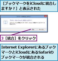 3[統合]をクリック,Internet ExplorerにあるブックマークとiCloudにあるSafariのブックマークが統合される,[ブックマークをiCloudに統合しますか?]と表示された