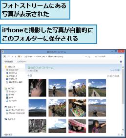 iPhoneで撮影した写真が自動的にこのフォルダーに保存される,フォトストリームにある写真が表示された
