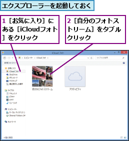 1[お気に入り]にある[iCloudフォト]をクリック,2[自分のフォトストリーム]をタブルクリック,エクスプローラーを起動しておく