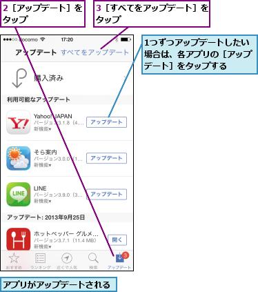 1つずつアップデートしたい場合は、各アプリの[アップデート]をタップする,2[アップデート]をタップ      ,3[すべてをアップデート]をタップ          ,アプリがアップデートされる