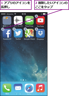 1 アプリのアイコンを長押し        ,2 削除したいアイコンのここをタップ