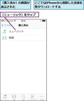 ここではiPhoneから削除した音楽を再ダウンロードする    ,[ミュージック]をタップ,[購入済み]の画面が表示された