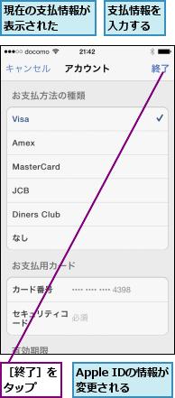 Apple IDの情報が変更される,支払情報を入力する,現在の支払情報が表示された  ,[終了]をタップ