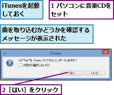 1 パソコンに音楽CDをセット      ,2[はい]をクリック,iTunesを起動しておく,曲を取り込むかどうかを確認するメッセージが表示された