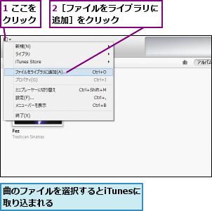 1 ここをクリック,2[ファイルをライブラリに追加]をクリック    ,曲のファイルを選択するとiTunesに取り込まれる