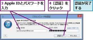 3 Apple IDとパスワードを入力        ,4[認証]をクリック  ,認証が完了する