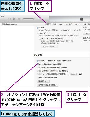 1[概要]をクリック  ,2[オプション]にある[Wi-Fi経由でこのiPhoneと同期]をクリックし てチェックマークを付ける,3[適用]をクリック  ,iTunesをそのまま起動しておく,同期の画面を表示しておく