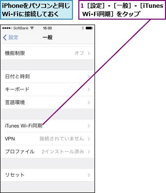 1[設定]-[一般]-[iTunes Wi-Fi同期]をタップ,iPhoneをパソコンと同じWi-Fiに接続しておく
