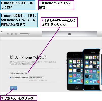 1 iPhoneをパソコンに接続      ,2[新しいiPhoneとして設定]をクリック,3[続ける]をクリック,iTunesが起動し、[新しいiPhoneへようこそ]の画面が表示された,iTunesをインストールしておく