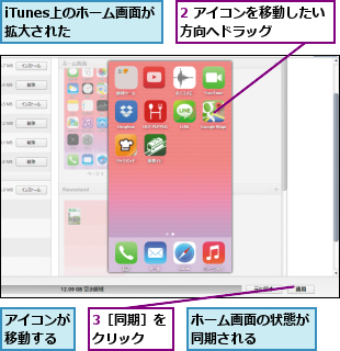2 アイコンを移動したい方向へドラッグ    ,3[同期]をクリック  ,iTunes上のホーム画面が拡大された  ,アイコンが移動する,ホーム画面の状態が同期される