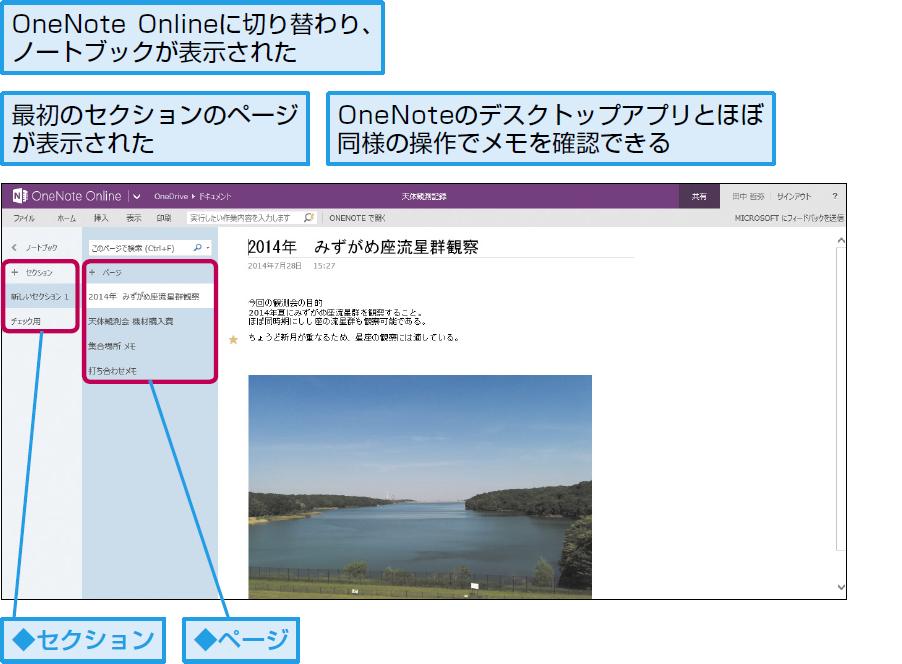 OneNote Onlineでノートブックが表示された