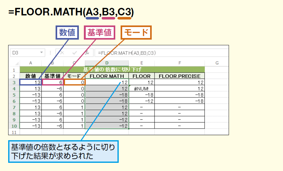 floor math excel ForFloor Mathematics