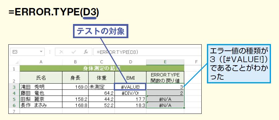 ERROR.TYPE関数