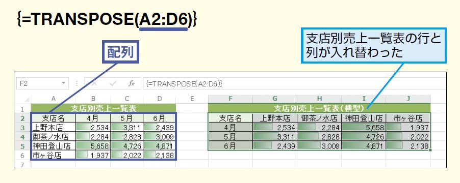 TRANSPOSE関数