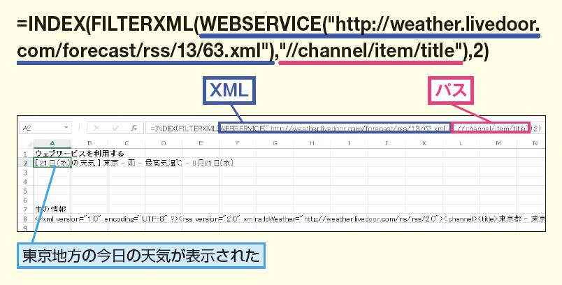 FILTERXML関数