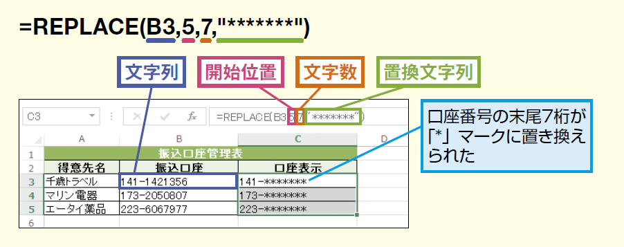 REPLACE関数