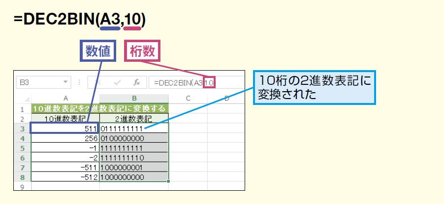 DEC2BIN関数