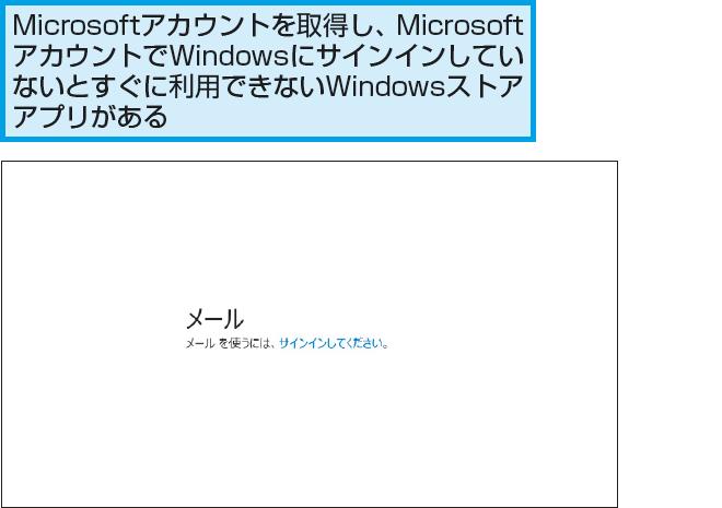 Windowsストアアプリが起動しないときは