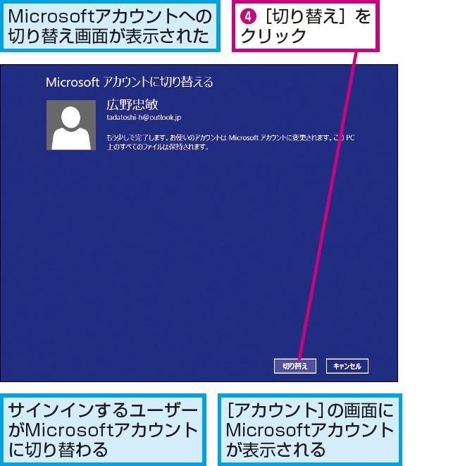 コードを入力してMicrosoft アカウントに切り替える