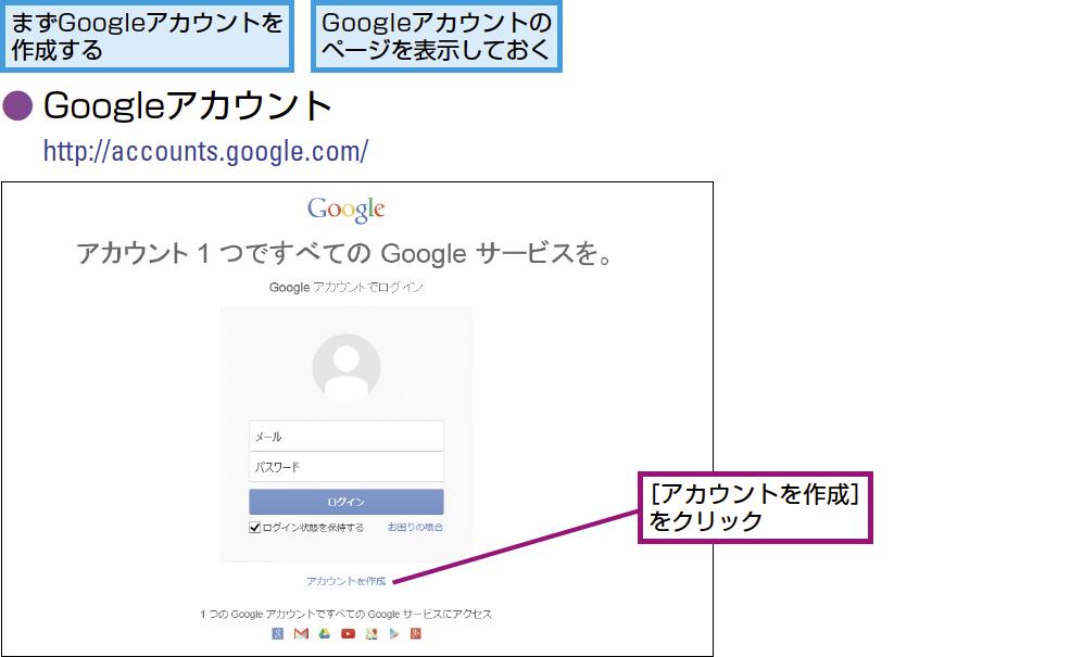 Googleアカウントの作成を開始する
