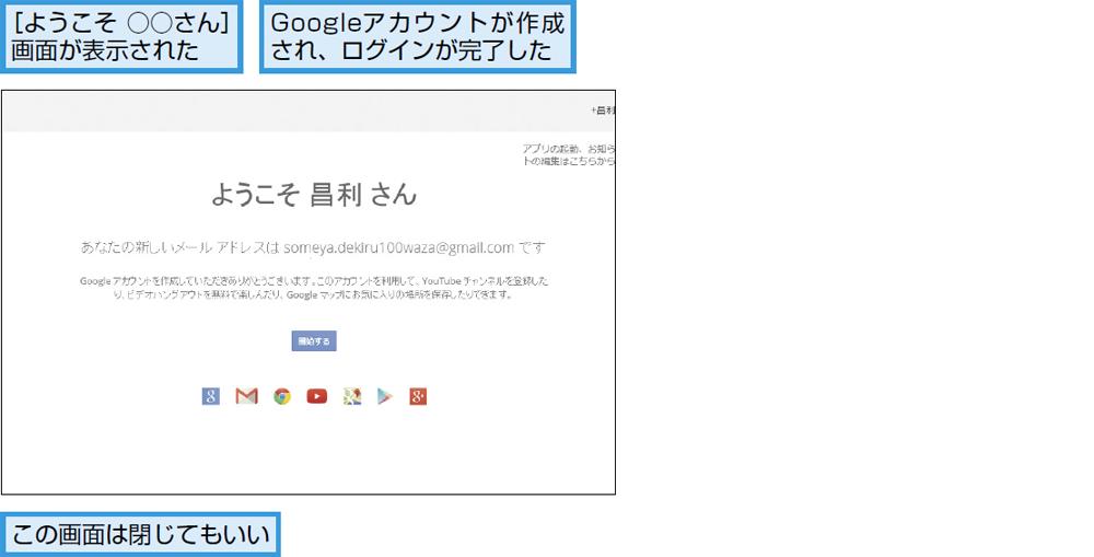 Googleアカウントの作成が完了した