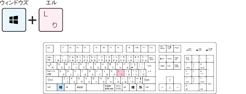 ロック パソコン キーボード パソコンのキーボードが打てない(反応しない)。ロック解除の操作を紹介。