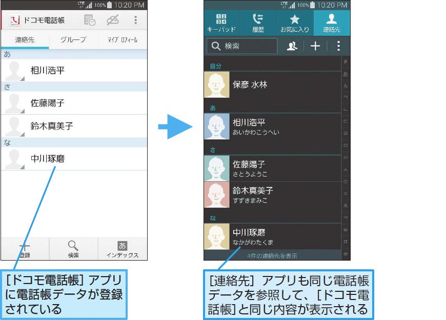 [ドコモ電話帳]アプリと[連絡先]アプリ