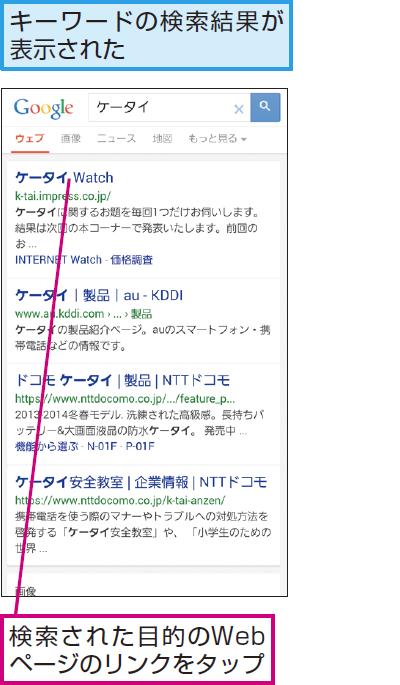 表示された検索結果を確認する