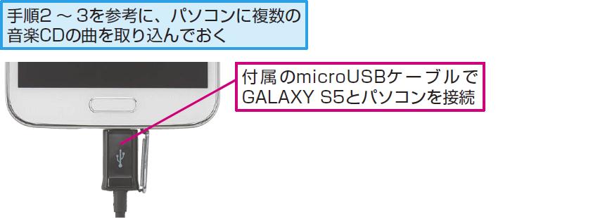 GALAXY S5とパソコンを接続する