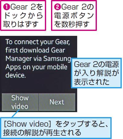 Gear 2の電源を入れる