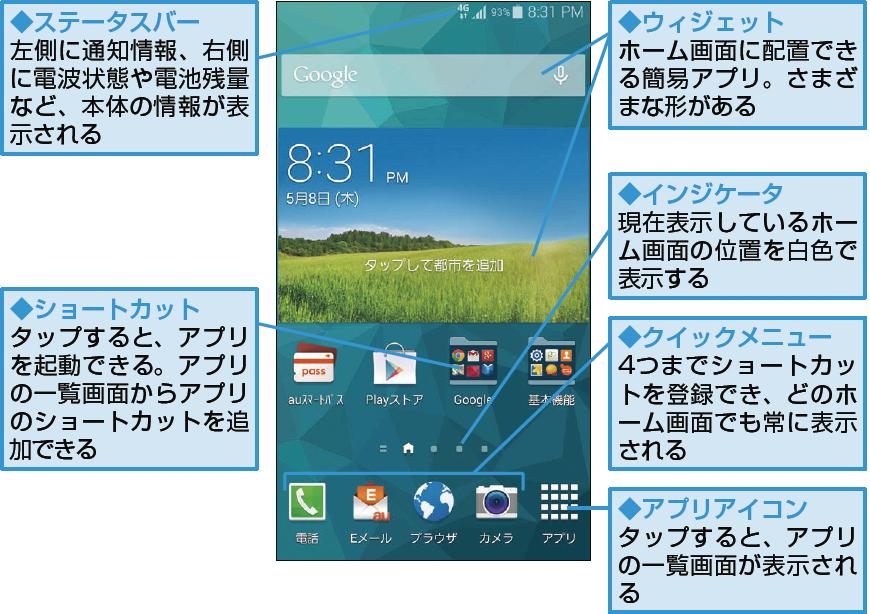 TouchWiz標準ホーム(GALAXYシリーズ)
