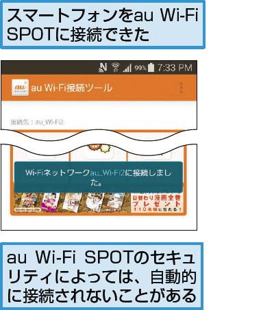 au Wi-Fi SPOTに接続された