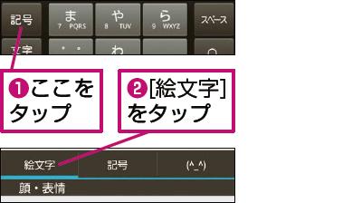 URBANOで絵文字の入力画面を表示する例