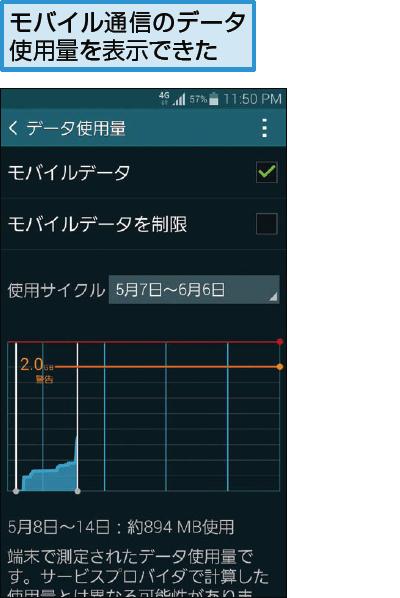 データ使用量を確認する画面が表示された