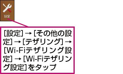 XperiaでWi-Fiテザリングの設定画面を表示する例